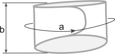 Измерения пояса