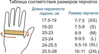 Таблица размеров варежек перчаток