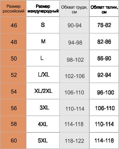 Таблица размеров мужчины