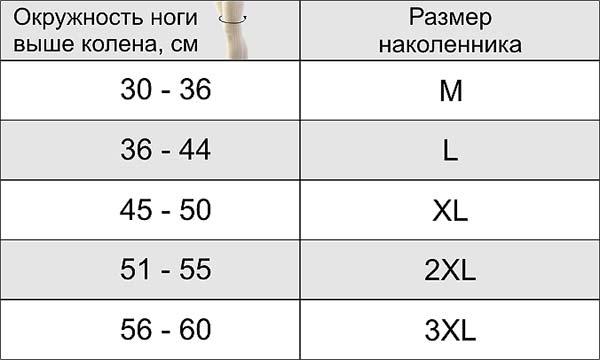 Таблица размеров наколенников