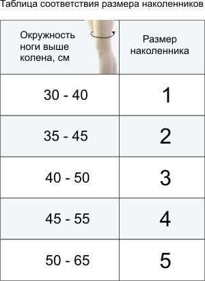 Таблица размеров наколенников 326