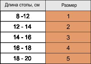 Таблица размеров носки детские